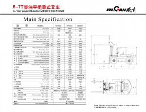 WeCan 5-7T спецификация