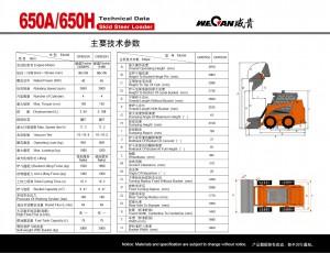 WeCan 650a 650h спецификация