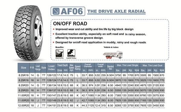 Грузовая шина AUFINE AF06