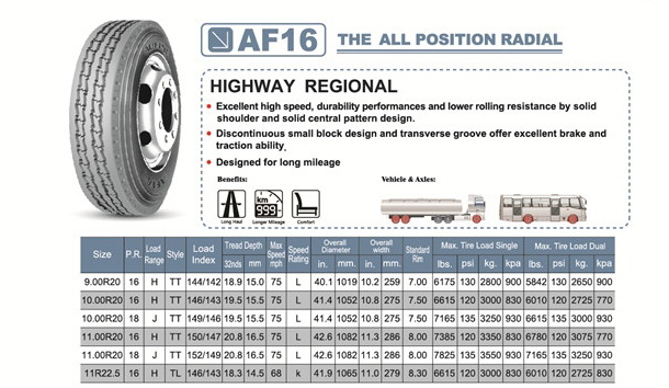Грузовая шина AUFINE AF16