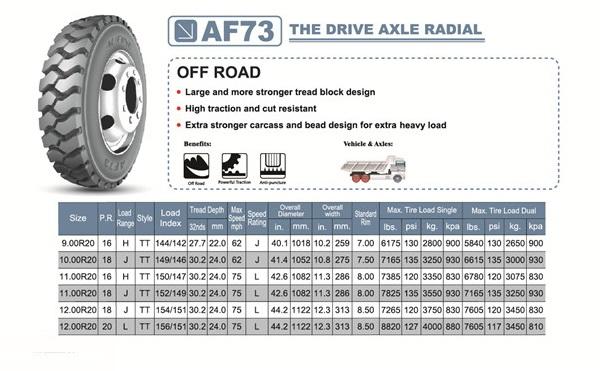 Грузовая шина AUFINE AF73