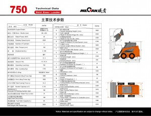 WeCan 750 спецификация