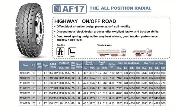 Грузовая шина AUFINE AF17