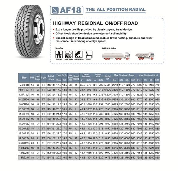 грузовая шина aufine af18